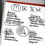 Things I Loved About the 90s